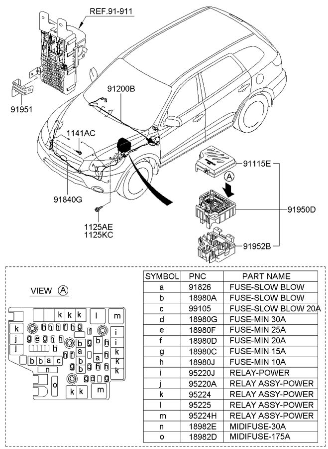 Wiring Diagram Hyundai Santa Fe 2016