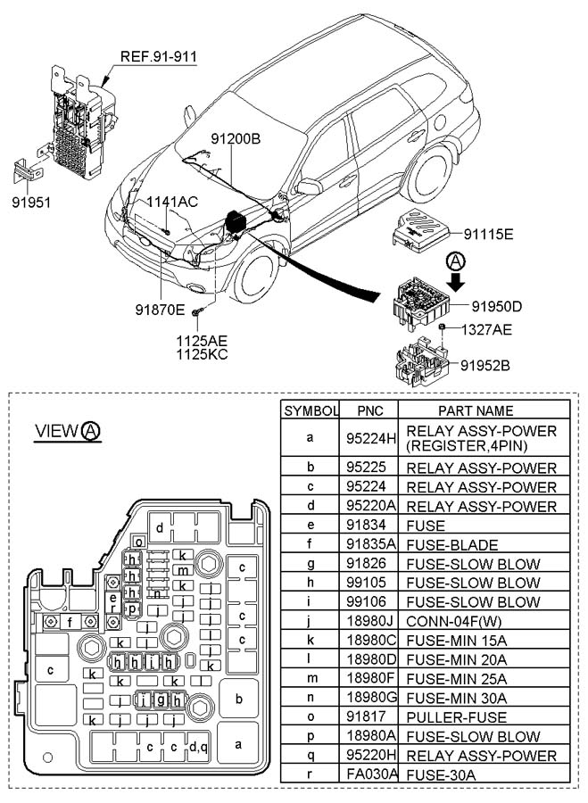 2006 Hyundai Santa Fe Upper Cover  R Junction Box